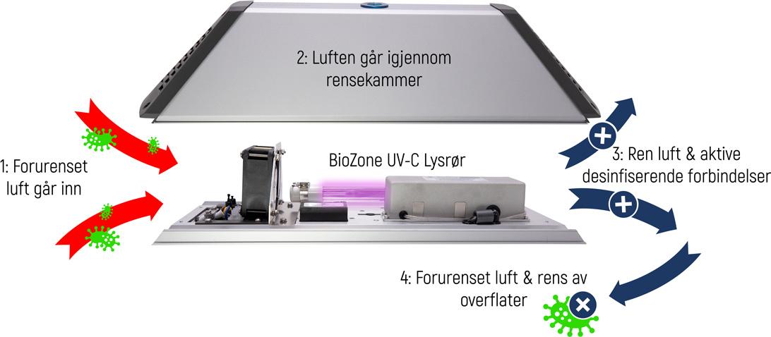 BioZones Teknologi